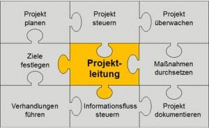 projektleitung